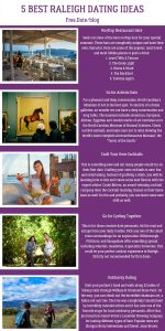 Infographics of 5 Best Raleigh Dating Ideas - Free Dating Blog
