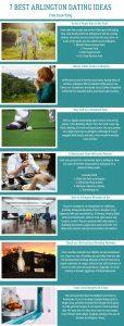 Infographics of 7 Best Arlington Dating Ideas - Free Dating Blog