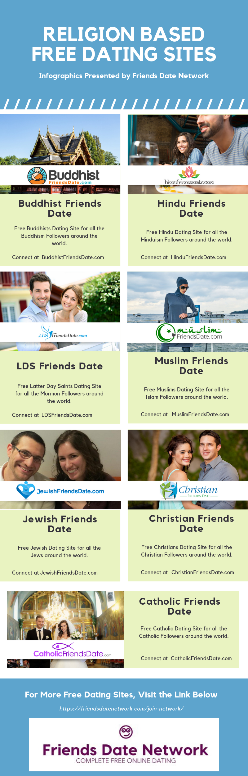 Religion Based Free Dating Sites - Infographics