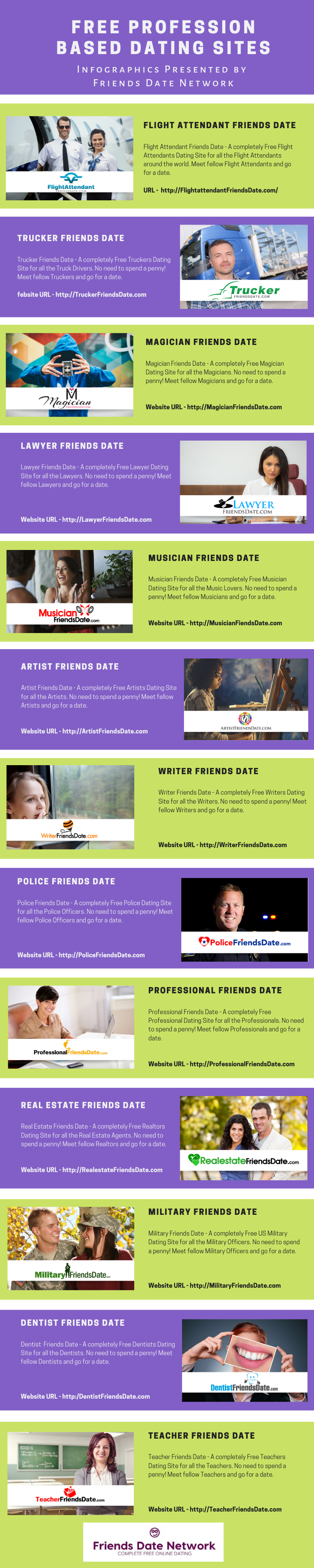 Free Profession Based Dating Sites - Infographics